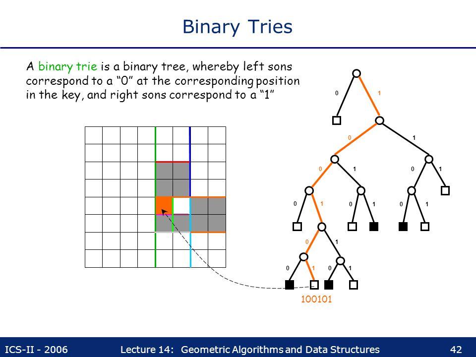 Binary Tries