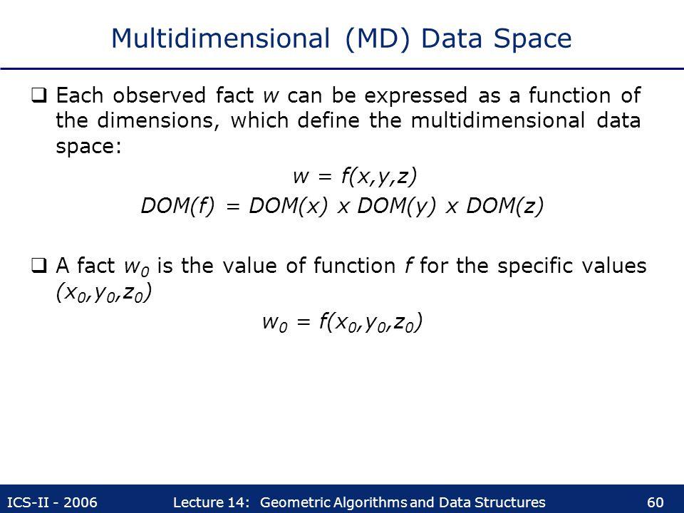 Multidimensional (MD) Data Space
