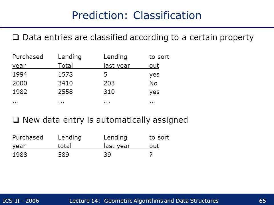 Prediction: Classification