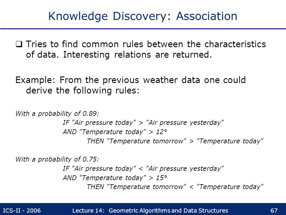 Knowledge Discovery: Association