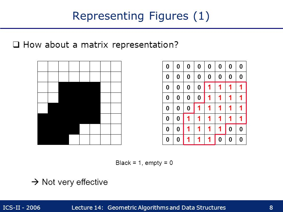 Representing Figures (1)