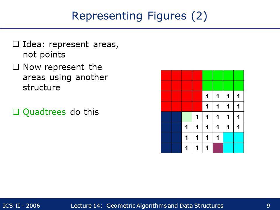 Representing Figures (2)