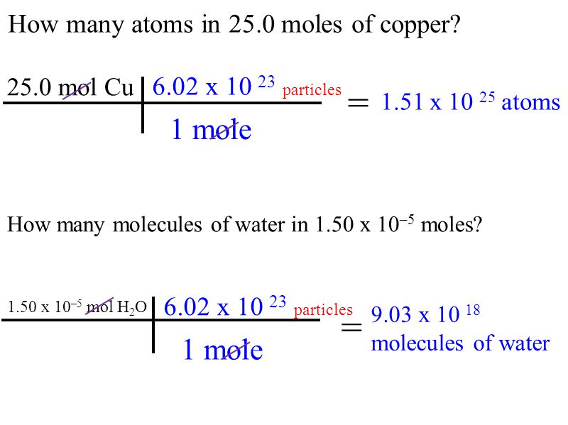= = 1 mole 1 mole How many atoms in 25.0 moles of copper