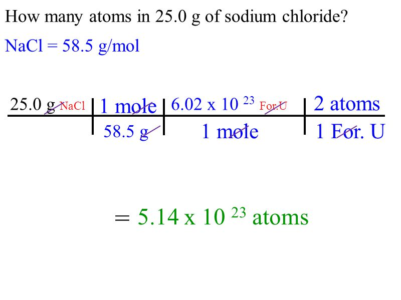 = 5.14 x atoms 1 mole 2 atoms 1 For. U
