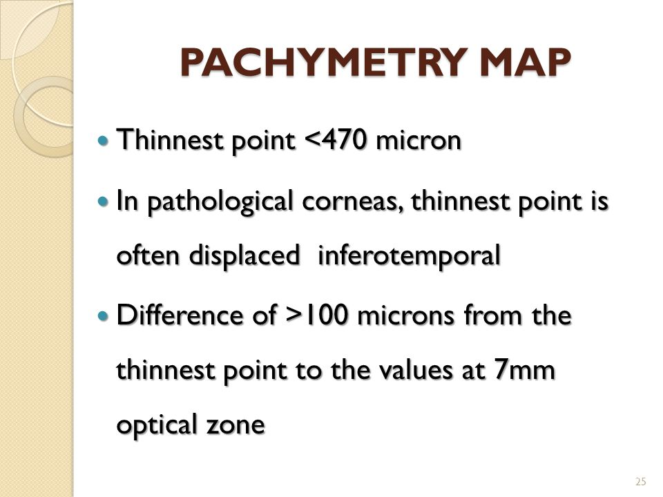PACHYMETRY MAP Thinnest point <470 micron