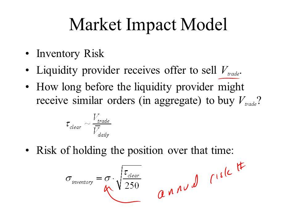 Market Impact Model Inventory Risk