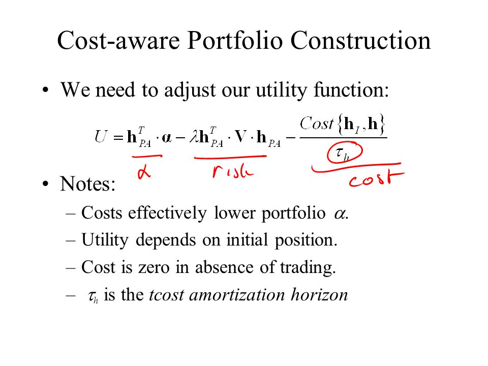 Cost-aware Portfolio Construction