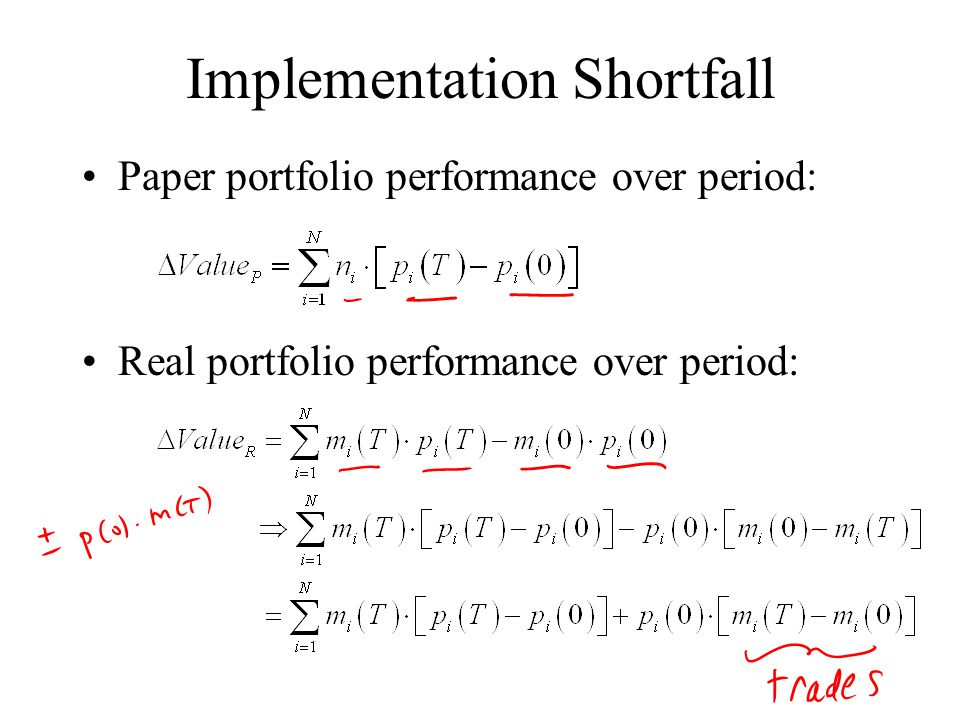 Implementation Shortfall