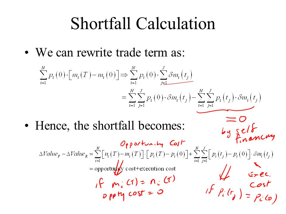 Shortfall Calculation