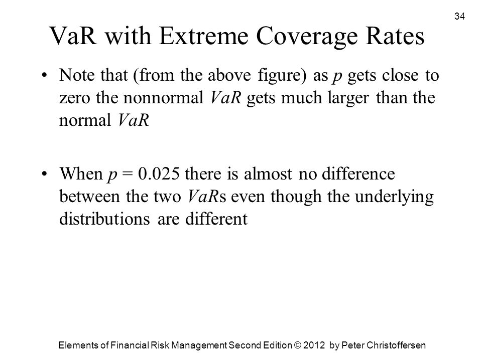 VaR with Extreme Coverage Rates