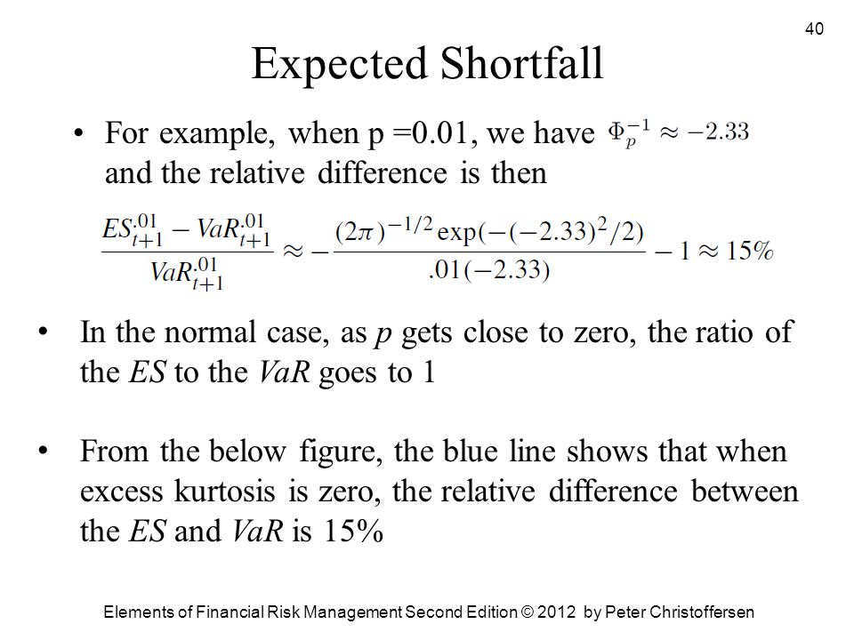 Expected Shortfall For example, when p =0.01, we have and the relative difference is then.