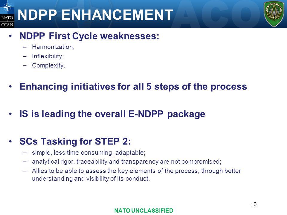 NDPP ENHANCEMENT NDPP First Cycle weaknesses: