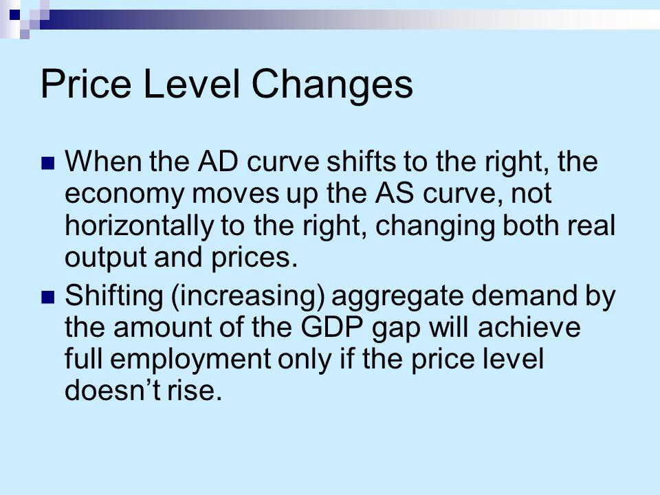 Price Level Changes