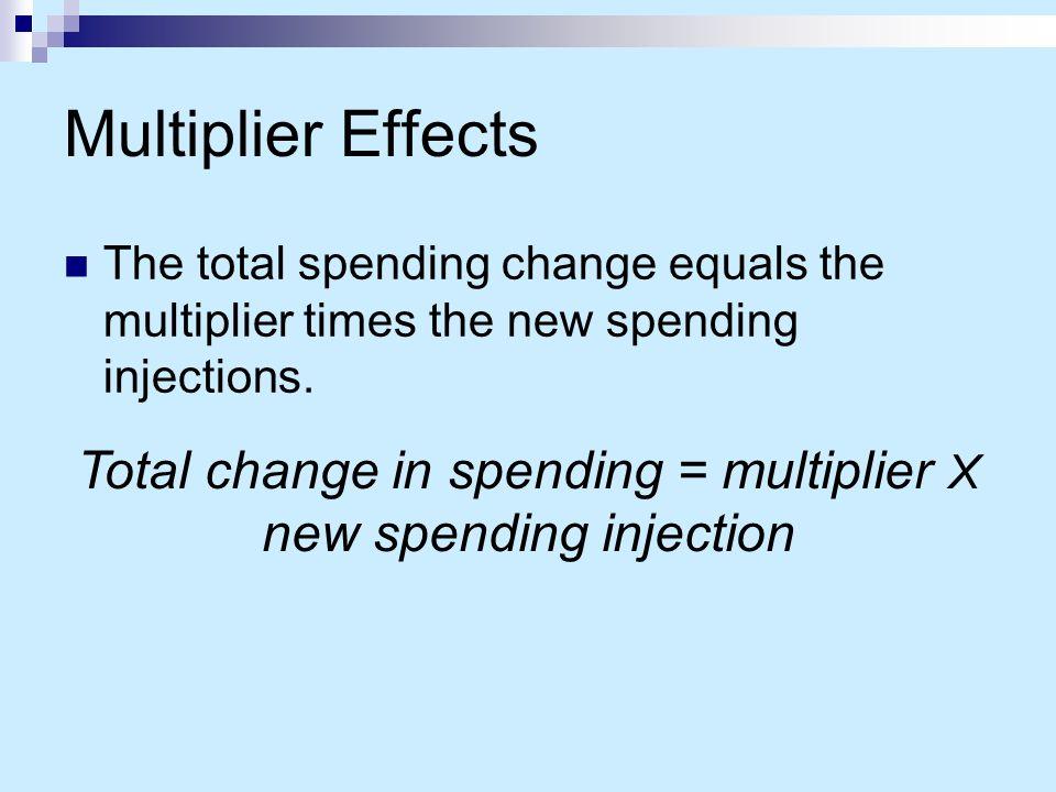Total change in spending = multiplier X new spending injection