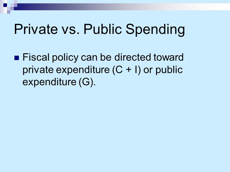 Private vs. Public Spending