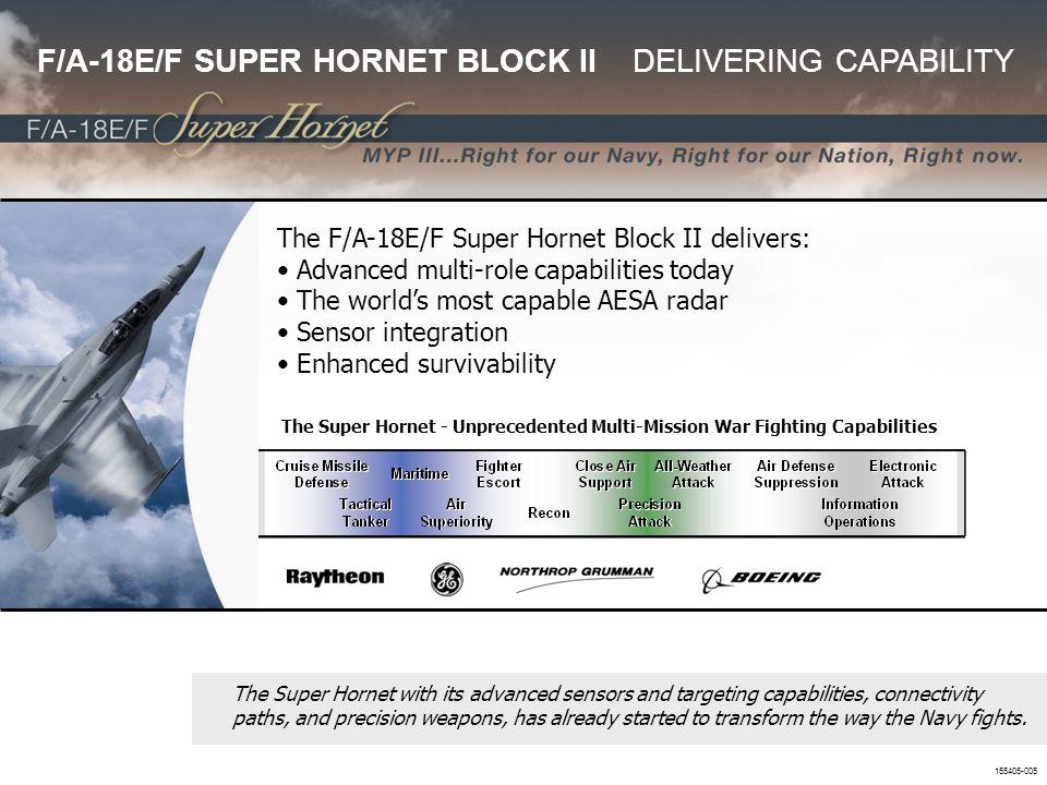 F/A-18E/F SUPER HORNET BLOCK II DELIVERING CAPABILITY
