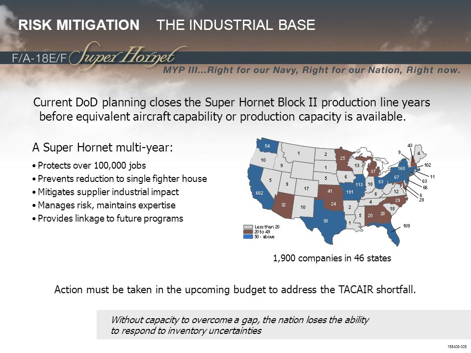 RISK MITIGATION THE INDUSTRIAL BASE