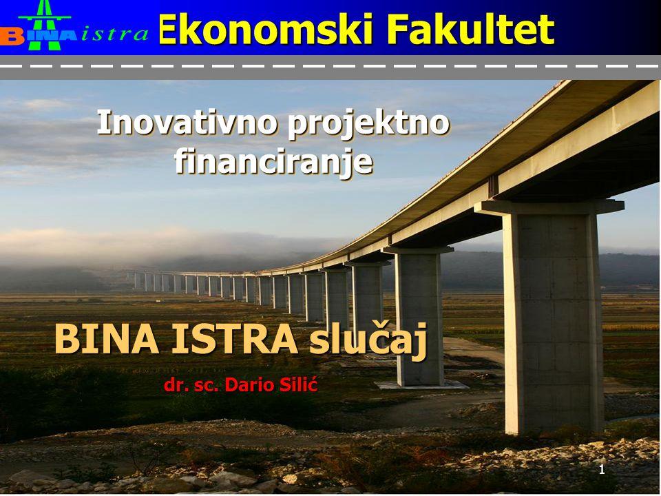 Inovativno projektno financiranje