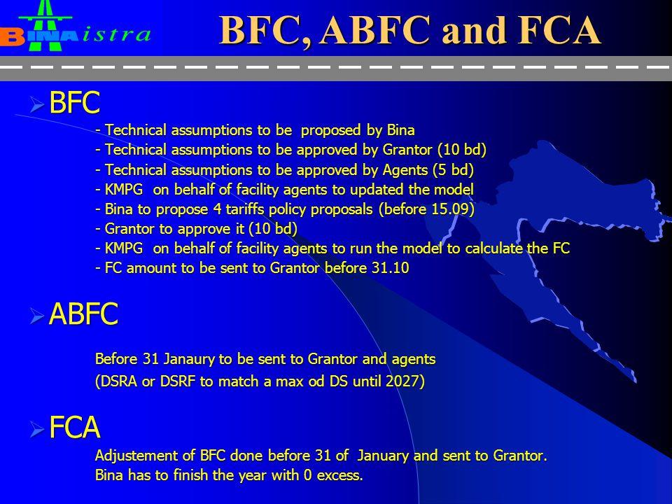 BFC, ABFC and FCA BFC ABFC