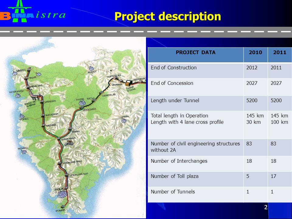 Project description PROJECT DATA 2010 2011 End of Construction 2012