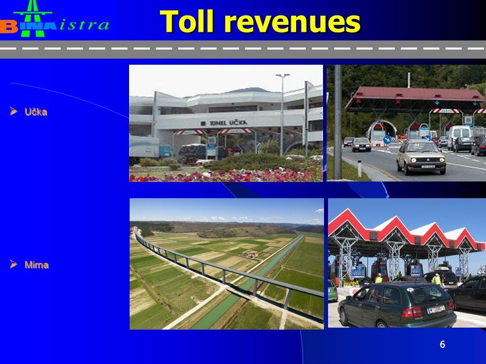 Toll revenues Učka Phase 2A4 Mirna