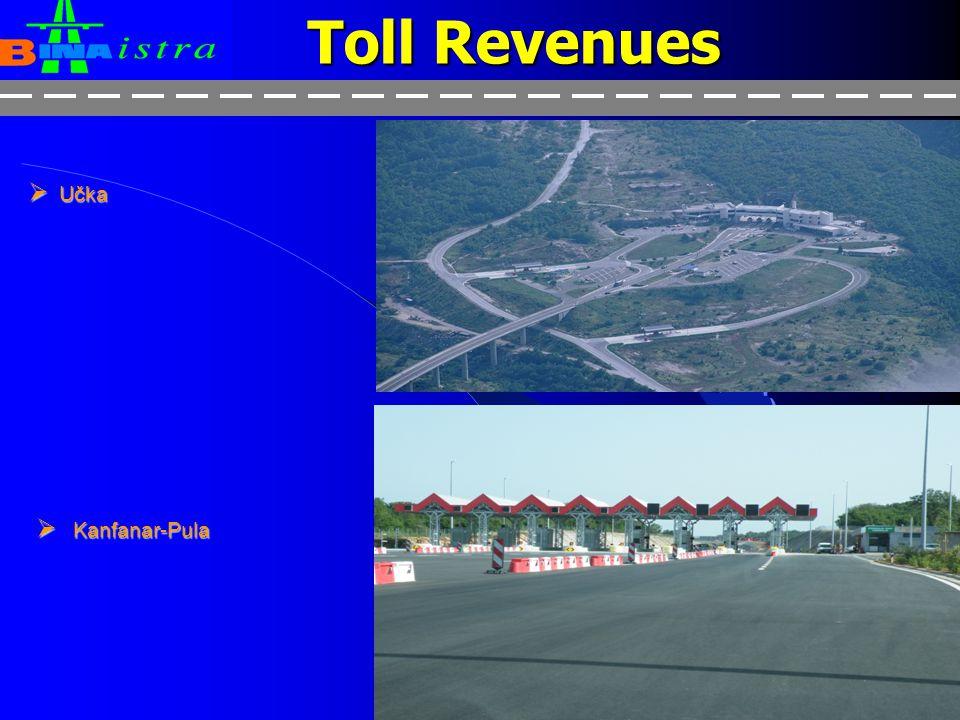 Toll Revenues Učka Phase 2A4 Kanfanar-Pula