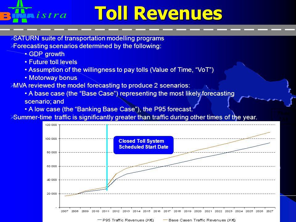 Toll Revenues SATURN suite of transportation modelling programs
