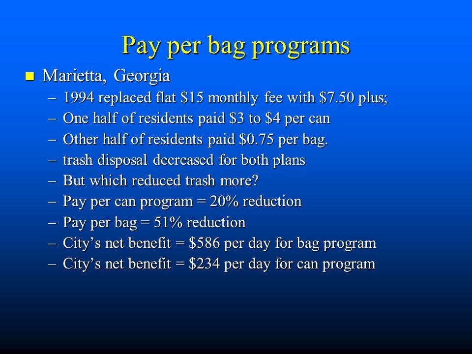 Pay per bag programs Marietta, Georgia