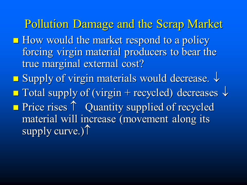 Pollution Damage and the Scrap Market