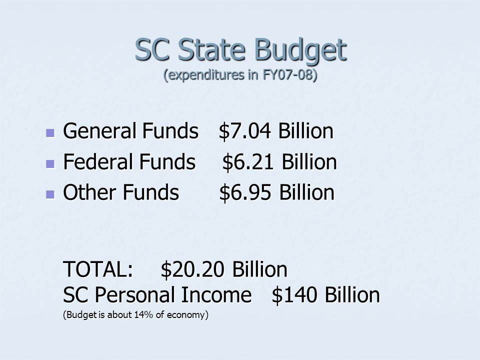 SC State Budget (expenditures in FY07-08)