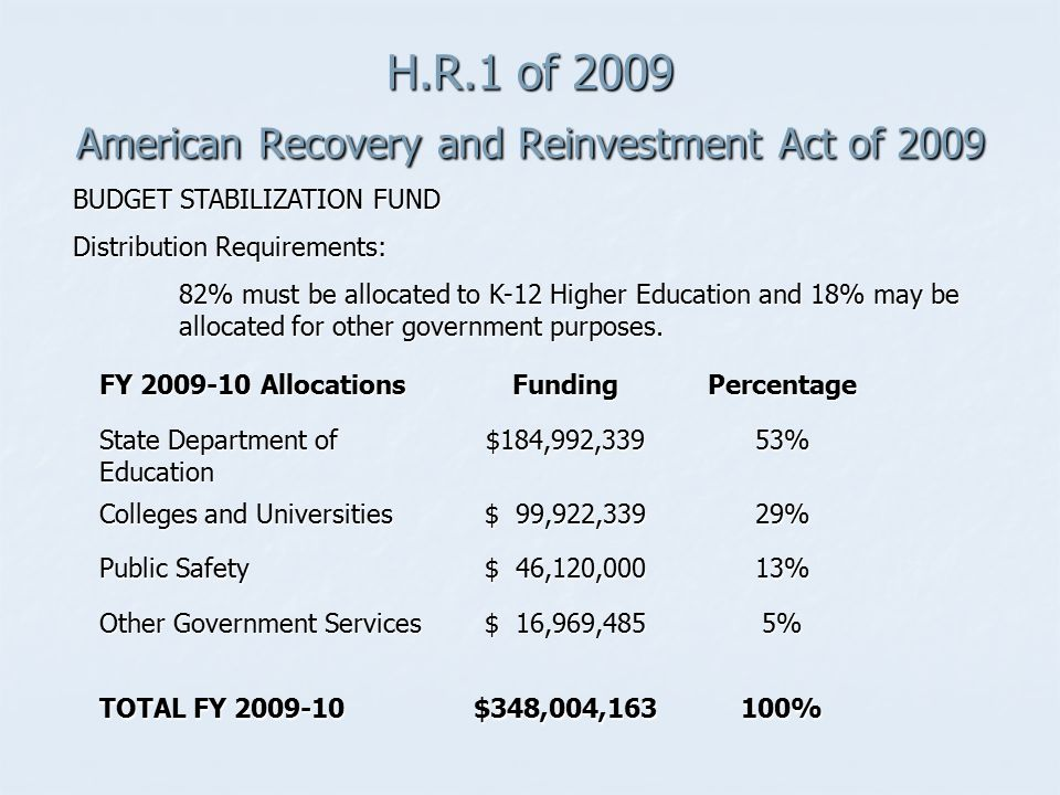 H.R.1 of 2009 American Recovery and Reinvestment Act of 2009