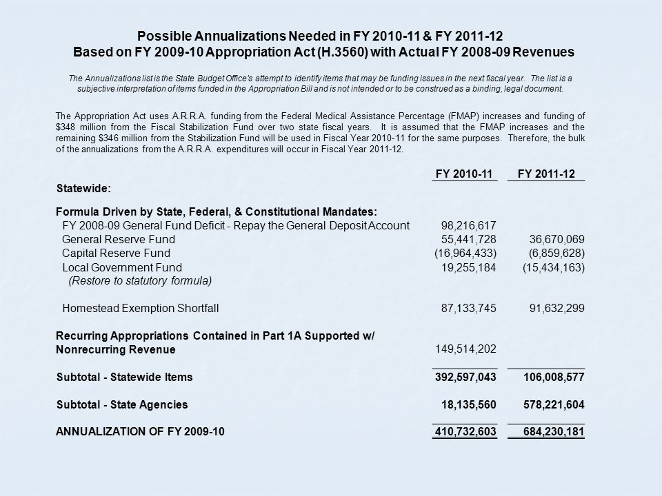 Possible Annualizations Needed in FY 2010-11 & FY 2011-12