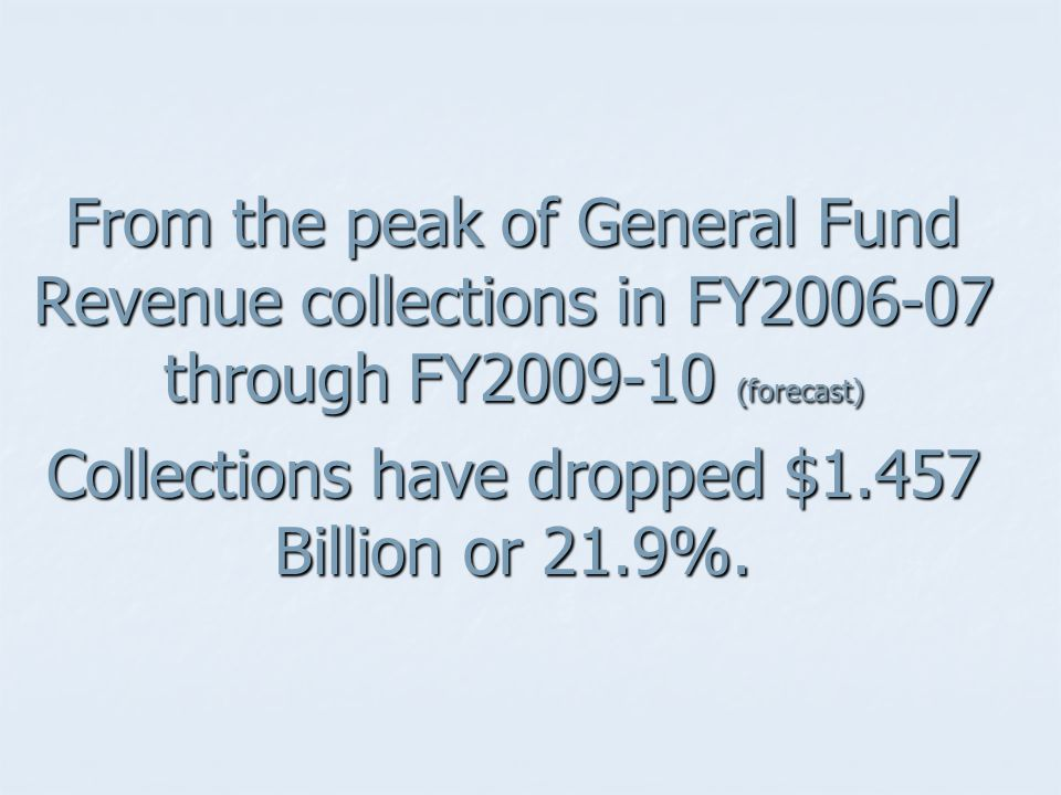 From the peak of General Fund Revenue collections in FY2006-07 through FY2009-10 (forecast) Collections have dropped $1.457 Billion or 21.9%.