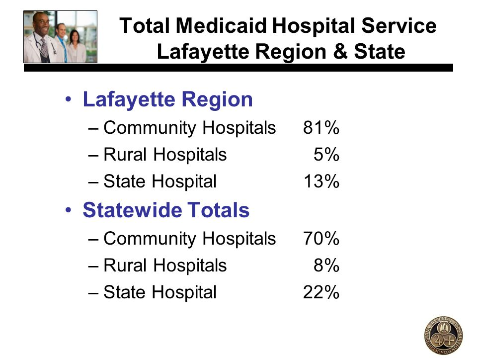 Total Medicaid Hospital Service Lafayette Region & State