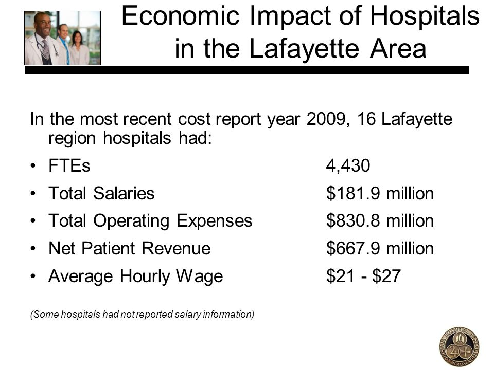 Economic Impact of Hospitals in the Lafayette Area