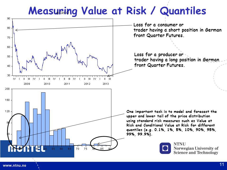 Measuring Value at Risk / Quantiles
