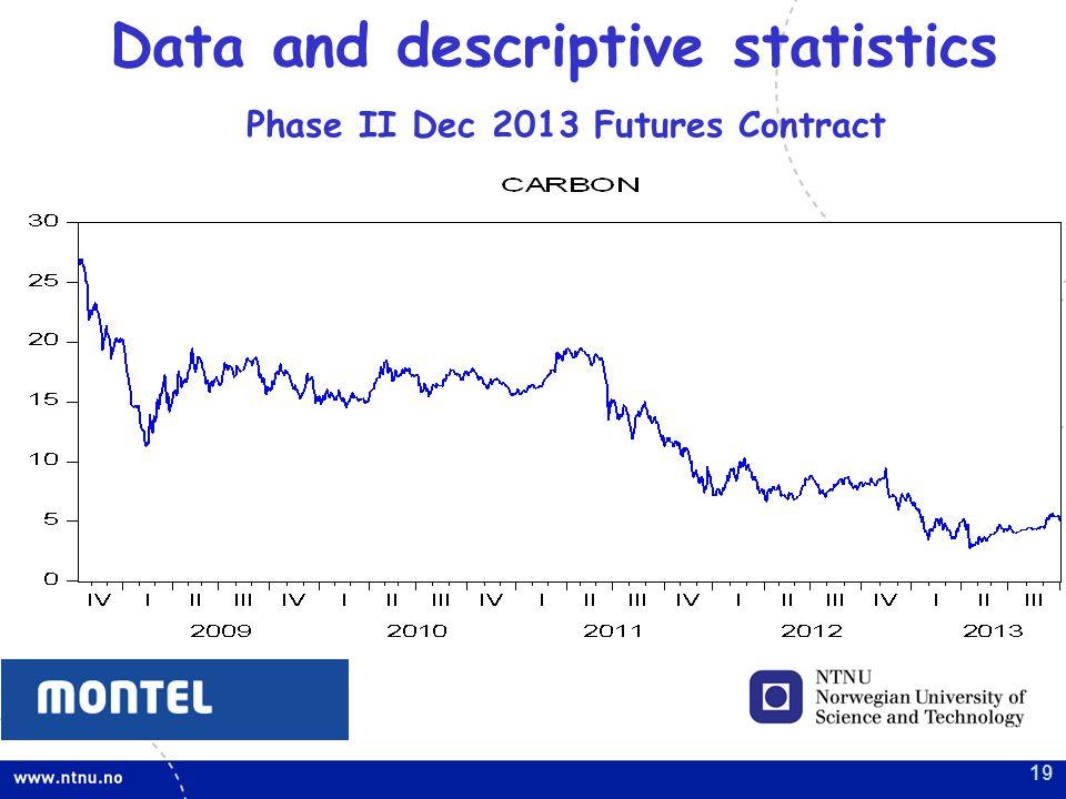 Data and descriptive statistics Phase II Dec 2013 Futures Contract