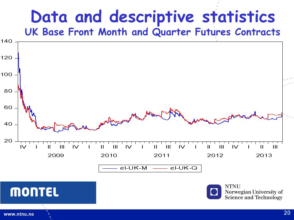 Data and descriptive statistics UK Base Front Month and Quarter Futures Contracts