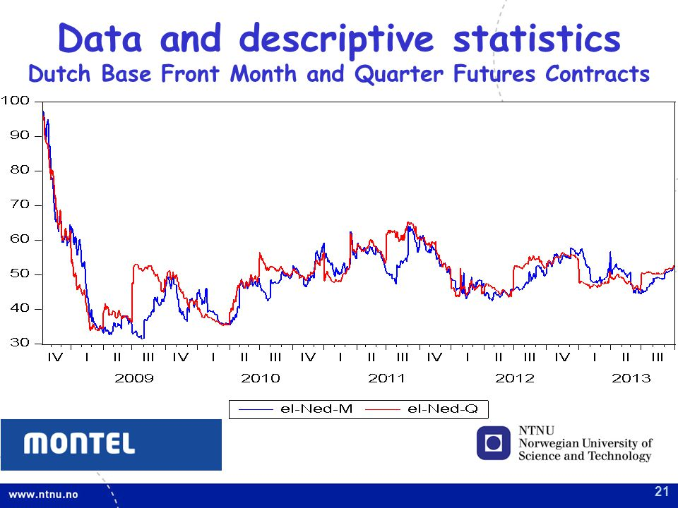 Data and descriptive statistics Dutch Base Front Month and Quarter Futures Contracts