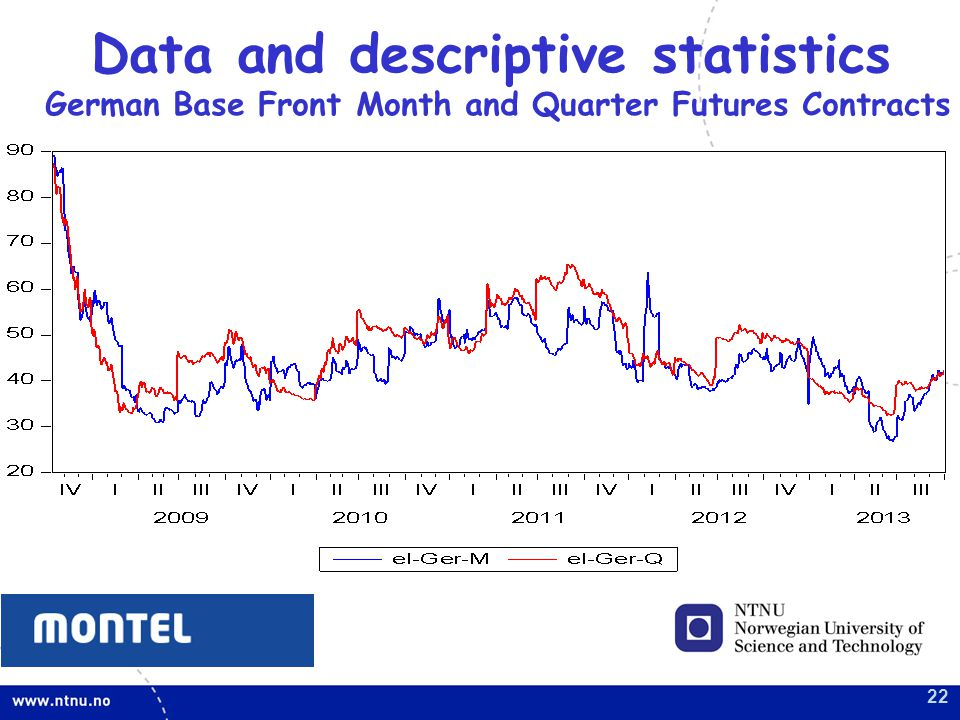 Data and descriptive statistics German Base Front Month and Quarter Futures Contracts