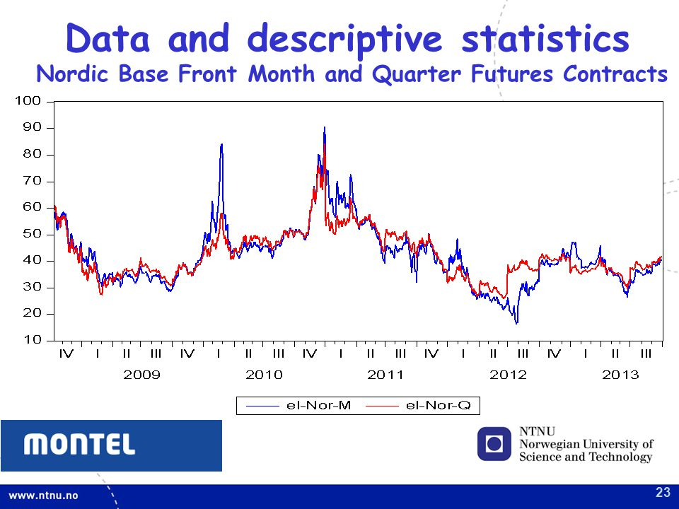 Data and descriptive statistics Nordic Base Front Month and Quarter Futures Contracts