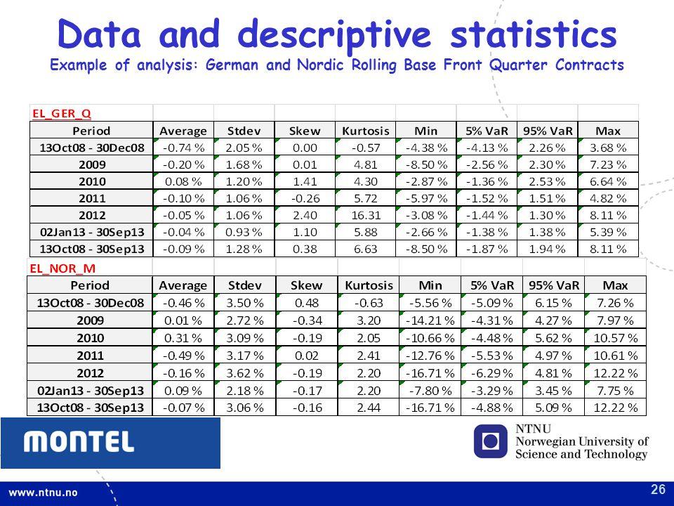 Data and descriptive statistics