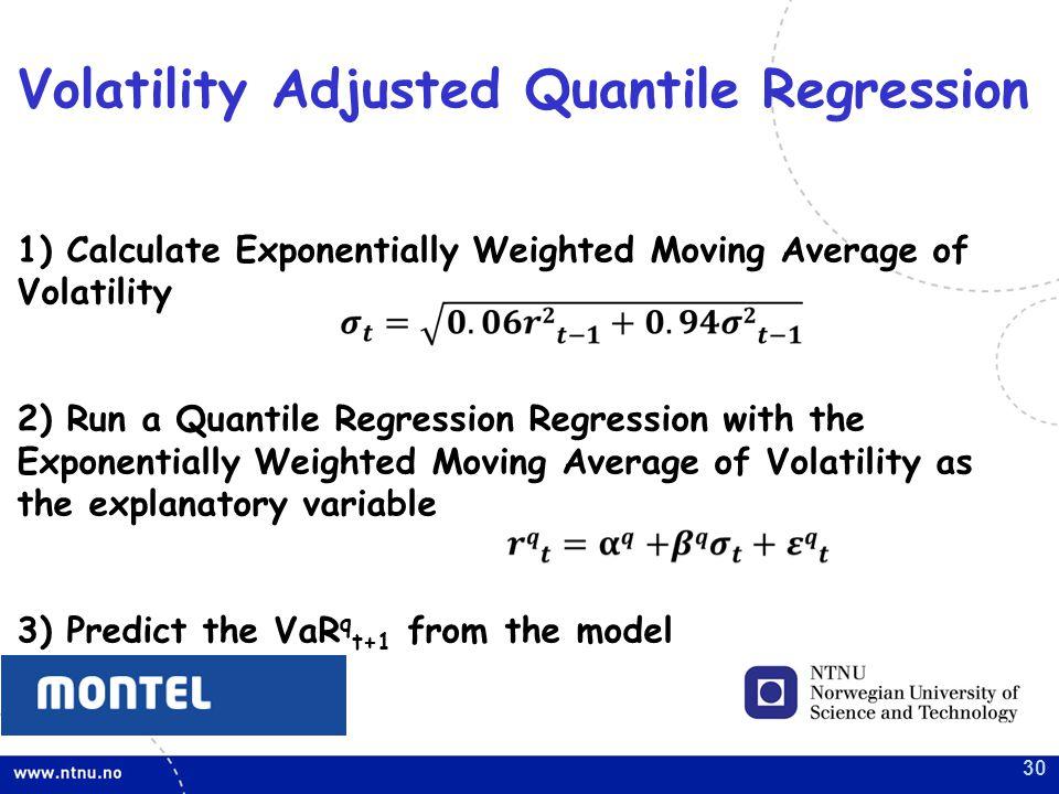 Volatility Adjusted Quantile Regression