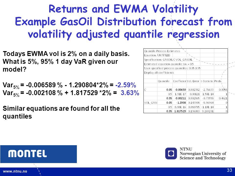 Returns and EWMA Volatility
