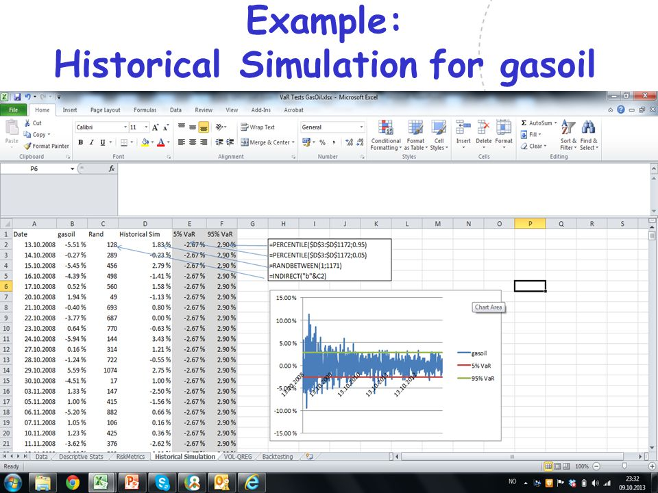 Example: Historical Simulation for gasoil