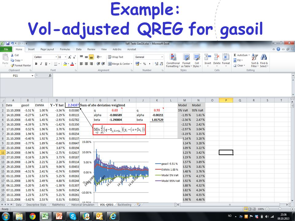 Example: Vol-adjusted QREG for gasoil
