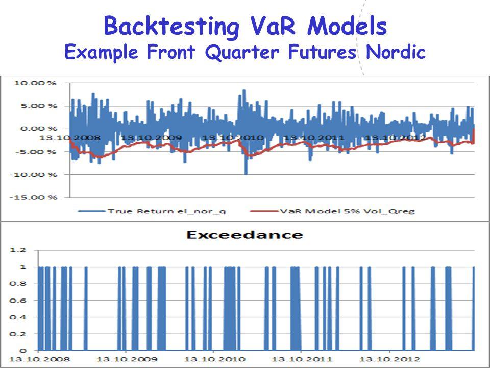 Backtesting VaR Models Example Front Quarter Futures Nordic