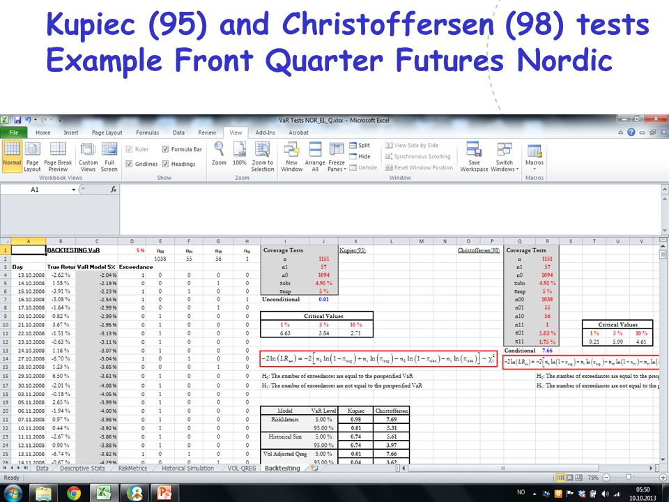 Kupiec (95) and Christoffersen (98) tests Example Front Quarter Futures Nordic