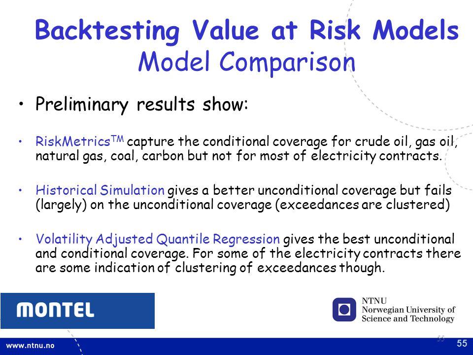 Backtesting Value at Risk Models Model Comparison