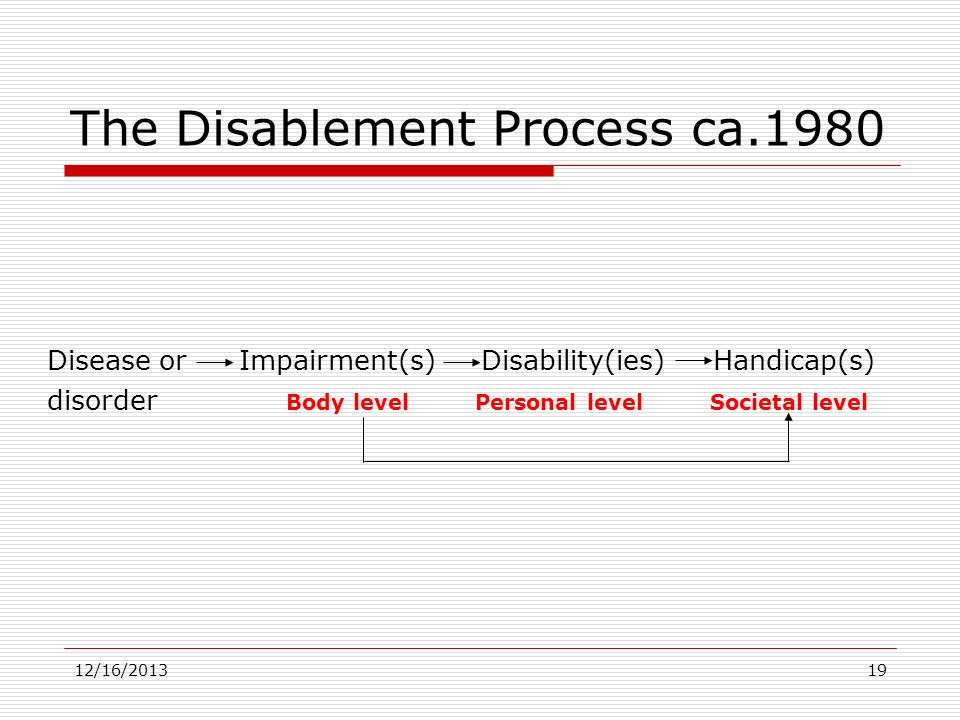 The Disablement Process ca.1980